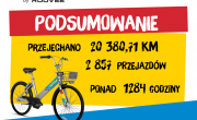 Kopia 2019 Nasielski Rower Miejski Biuro Obsługi Klienta 88 77 66 833 bokroovee.eu